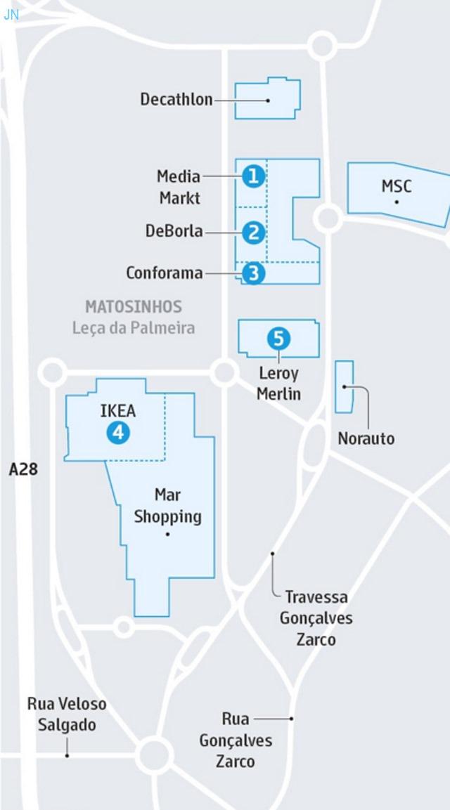 Matosinhos Retail Park