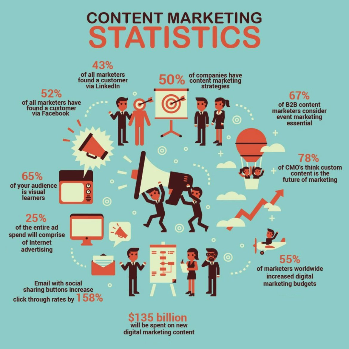 content-marketing_infographie