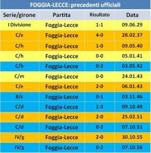 Italo 1