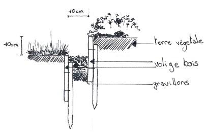 03-esquisse-amenager-jardin-française