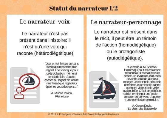 statut des narrateurs