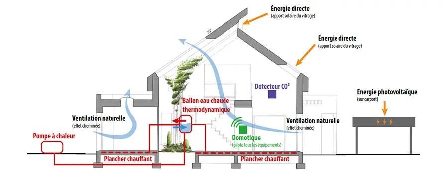 Inauguration De La Maison Air Et Lumiere En Bretagne