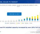 SolarPower Europe_2-210318