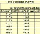 Tarifs d'Achat D-020519