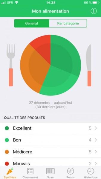 yuka application mieux manger