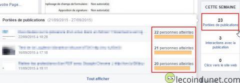 Facebook - Portées de publication