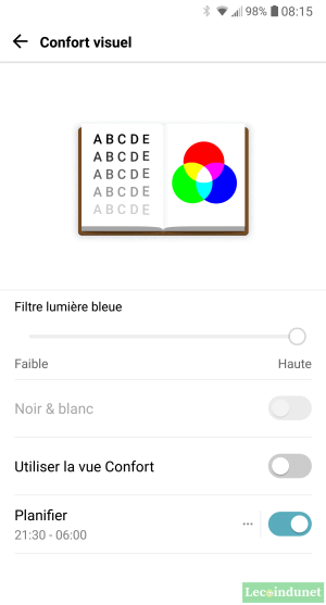 Confort visuel Android