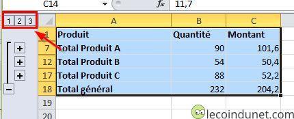 Excel - Sous totaux regroupés