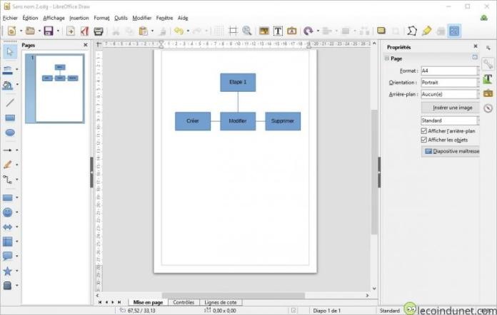 Organigramme avec Libre Office Draw