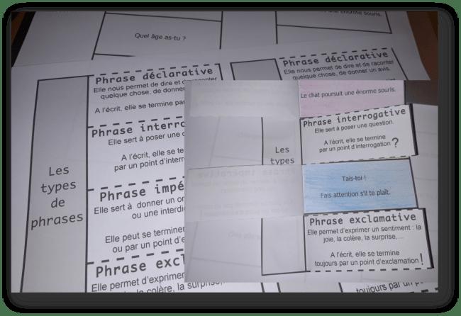 Les types de phrases sous forme de leçon à manipuler