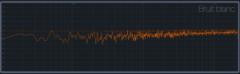 Spectre d'un bruit blanc