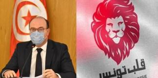 Qalb Tounes Gouvernement Fakhfakh