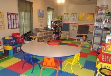 jardins d'enfants Secteur privé Tunisie