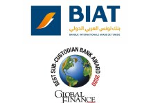 BIAT Global Finance