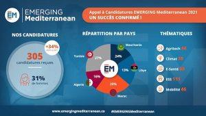 Emerging Mediterranean 2021