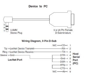 RS232 Cable Wiring Diagrams