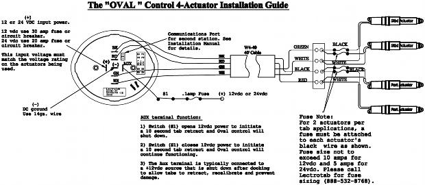 wiringDiagramOvalSETR4?resize=620%2C270 insta trim tabs wiring diagram alpha one trim wiring diagram bennett trim tabs wiring diagram at couponss.co
