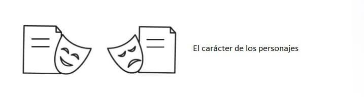 El carácter de los personajes
