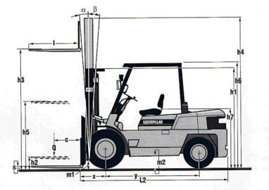 Caterpillar DPL 40 Dimensions and Size