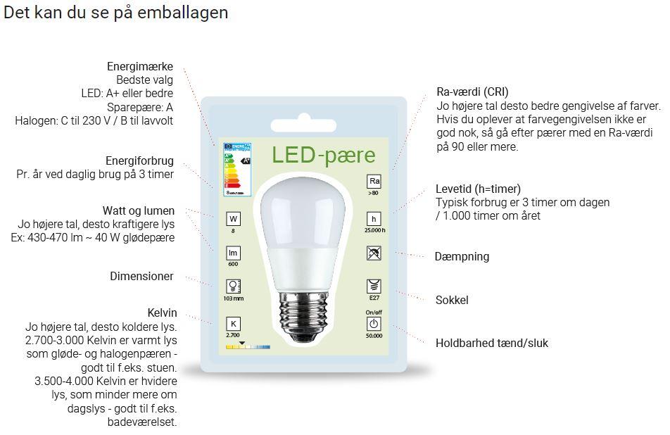 LED pære forklaring betydning begreber