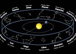 Lo Zodiaco e le costellazioni