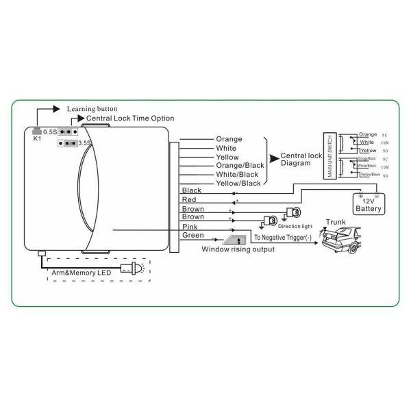 Modul inchidere centralizata cu 2 telecomenzi cu functie confort K172 potrivire universala.