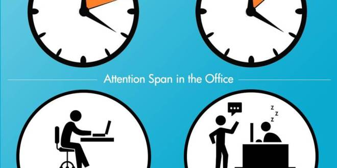 infographic-attention-span (source NBC News)