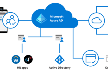 Azure Active Directory pour les applications