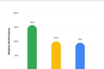 Comparaison des performances de l'instance T2D avec celle correspondante des concurrents