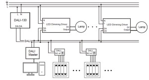 DALI Bus Power Supply 16V Din Rail EUCHIPS  Voltacon