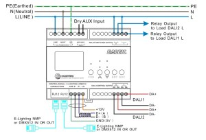 DALI BUS Management Module 2X 64Channels  Voltacon