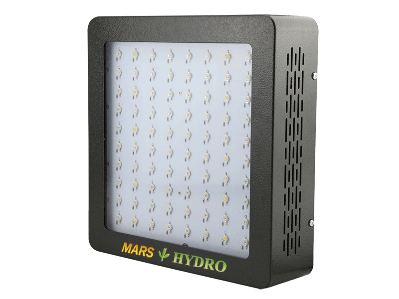 Mars Hydro LED Review