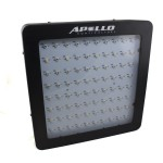 Apollo Horticulture LED Grow Light Review