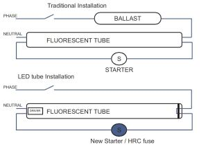 How to install a LED fluorescent tube  bypassing a