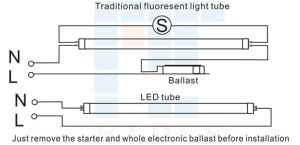 How to install a LED fluorescent tube  bypassing a