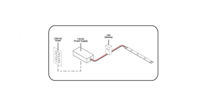 12 volt led light strips powering and wiring  ledsupply blog