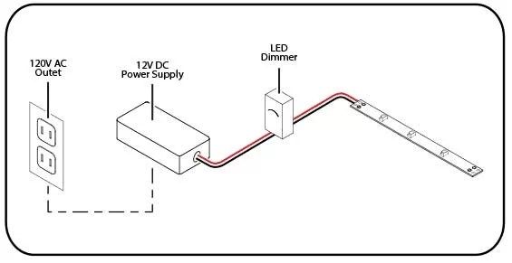 7 things to know before buying and installing 12v led strip