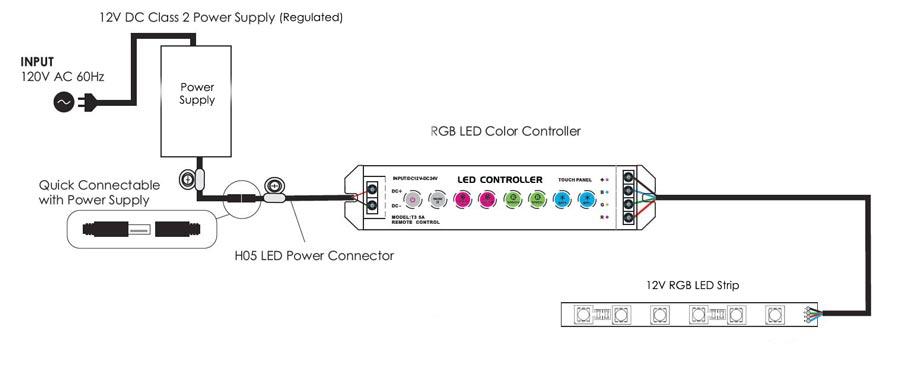 12V RGB strip wiring?ssl=1 12v rgb led strip wiring led world canada rgb led strip wiring diagram at edmiracle.co