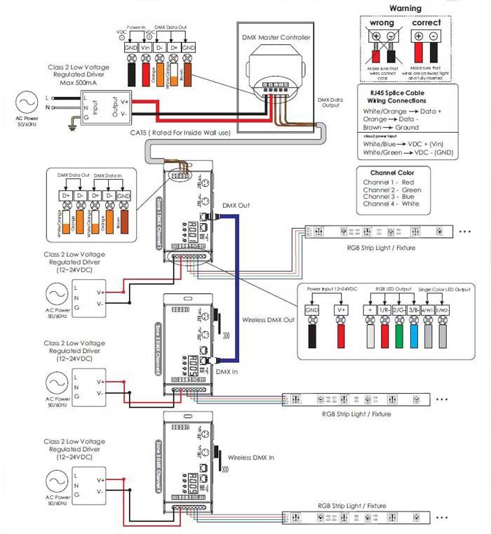 Dmx Touch Panel Rgb W Led Master Controller Lw 2814dmx