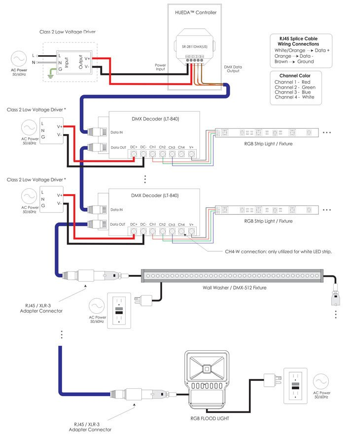 amusing philips bodine emergency wiring diagram pictures best DC Motor Wiring Diagram at Philips Bodine Lp550 Wiring Diagram