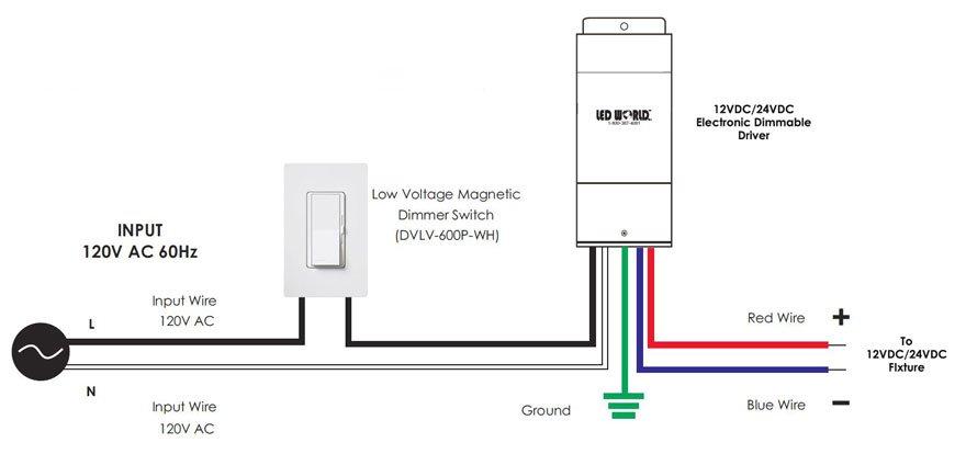 Low Voltage Led Dimmer Wiring Diagram - Wiring Diagram Schemas