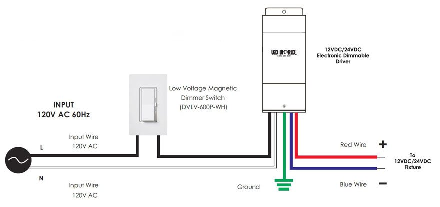Low Voltage Led Dimmer Wiring Diagram