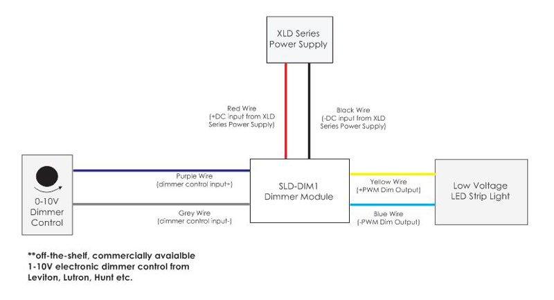 wiring diagram?fit\=800%2C433\&ssl\=1 leviton ip710 dlz wiring diagram legrand wiring diagrams \u2022 wiring Leviton LED Dimmer Switch at alyssarenee.co
