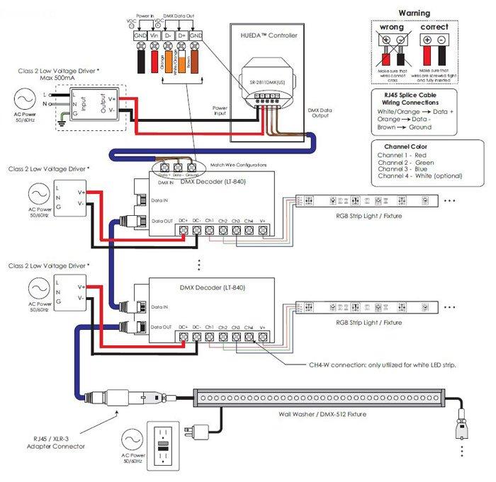 led color decoder lt 840 dmx zone controller led world lighting add to cart