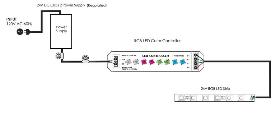 rgb led strip fa60m50 xm 24v rgb led world lighting rh ledworldlighting com SMD LED Bulb smd led strip circuit