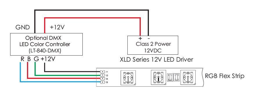22W RGB LED Strip FA30M505M12VRGB LED World Lighting – Led Rope Wiring-diagram