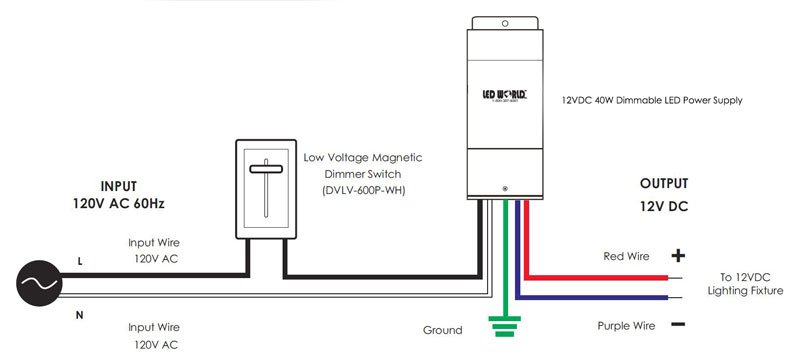 40w wiring diagram?resize\\d665%2C301\\6ssl\\d1 winpsen led driver wiring diagram efcaviation com dimmable led driver wiring diagram at eliteediting.co