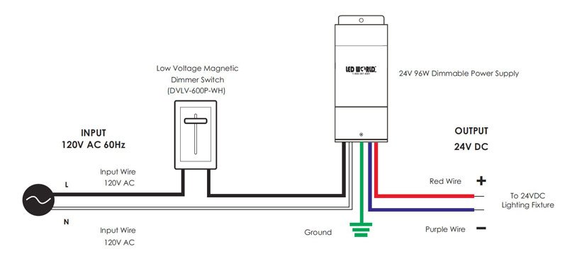 wiring diagram1?fit=800%2C359&ssl=1 96w 24vdc dimmable class 2 driver e96l24dc ko led world lighting led power supply wiring diagram at creativeand.co