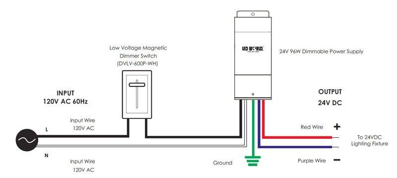 diagrams 500429 led power supply wiring diagram 88light 24VDC Power Supply  LED Circuit Diagrams Friendship Bracelet Diagrams SINCGARS Radio Configurations Diagrams