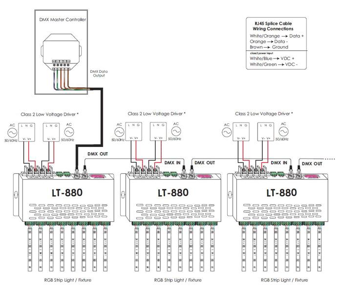 dmx wiring diagram dmx image wiring diagram 24ch lt 880 dmx pwm decoder led world lighting on dmx wiring diagram
